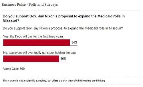 Medicaid Poll
